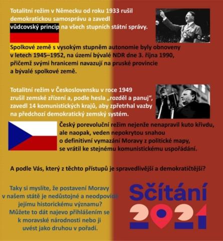 Sčítání - totalitní režim